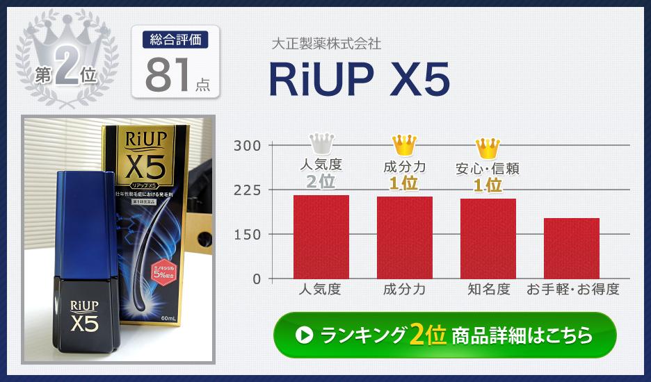 第2位 RiUP X5